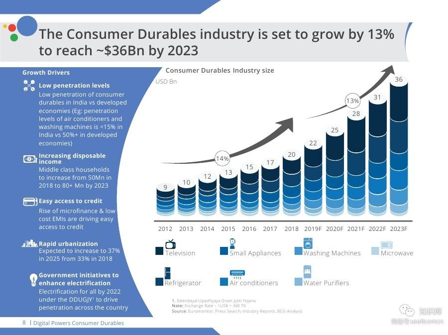 Digital-Powers-Consumer-DurablesPDF第007页--- useit.jpg