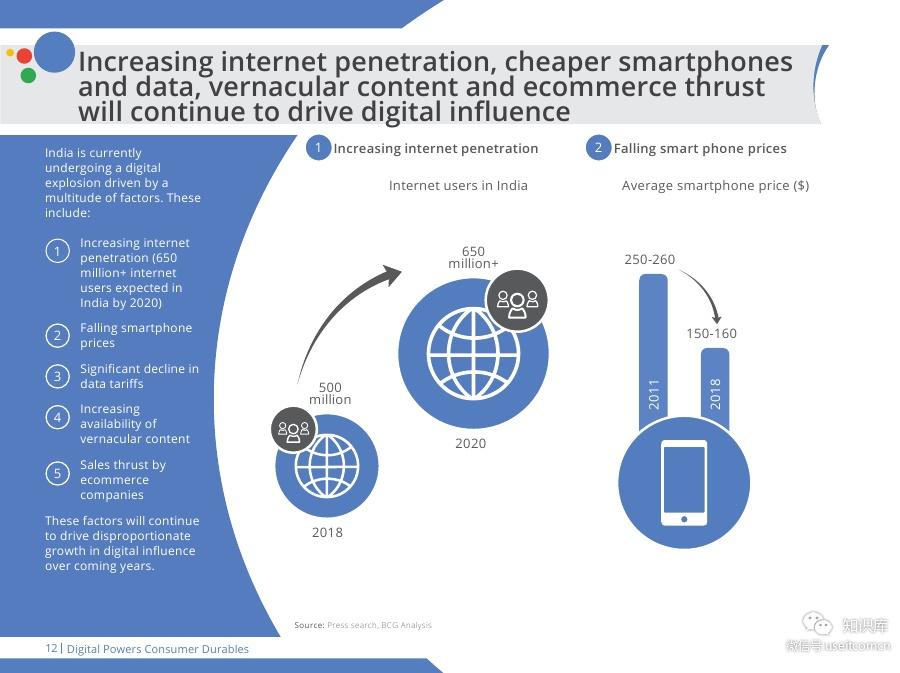 Digital-Powers-Consumer-DurablesPDF第011页--- useit.jpg