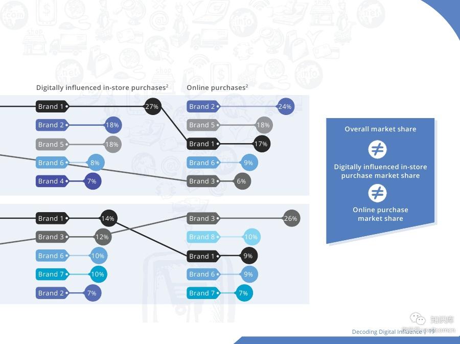 Digital-Powers-Consumer-DurablesPDF第018页--- useit.jpg