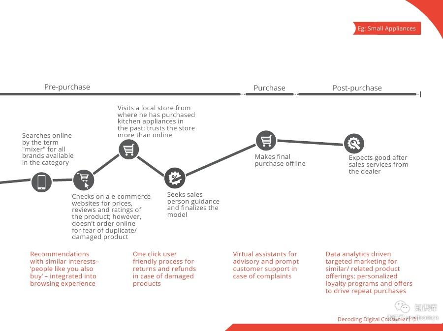 Digital-Powers-Consumer-DurablesPDF第030页--- useit.jpg