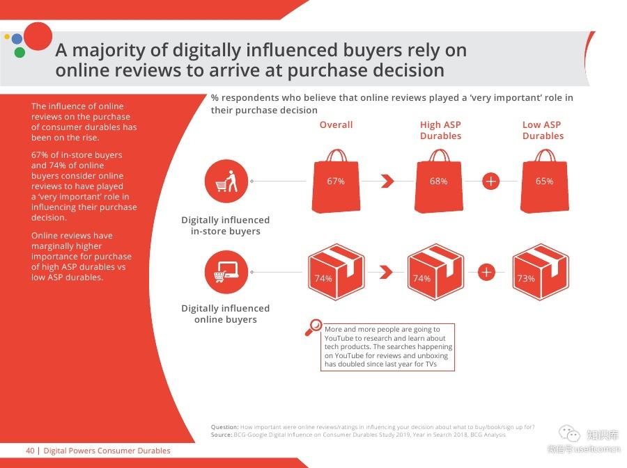 Digital-Powers-Consumer-DurablesPDF第039页--- useit.jpg