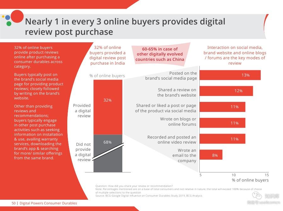 Digital-Powers-Consumer-DurablesPDF第049页--- useit.jpg
