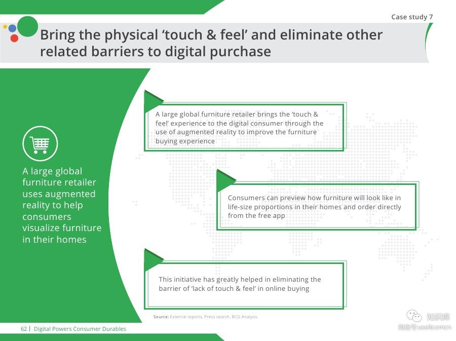 Digital-Powers-Consumer-DurablesPDF第061页--- useit.jpg