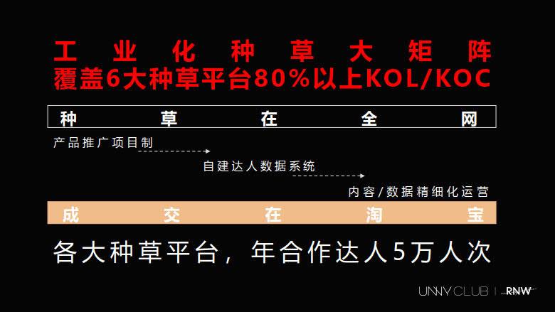 跨境美妆小众品牌的分销养成之路_20.jpg