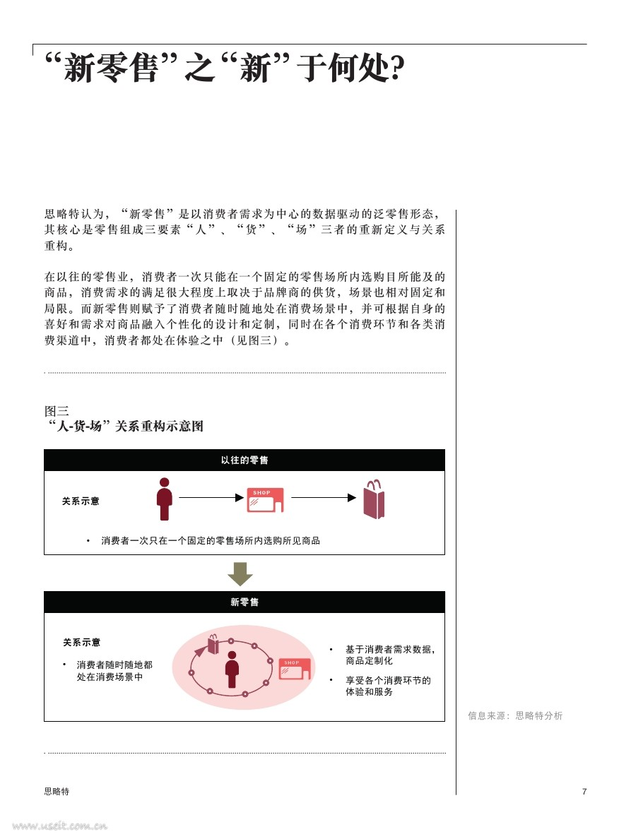 Way-to-win-in-the-new-retail-era_CNPDF第006页.jpg