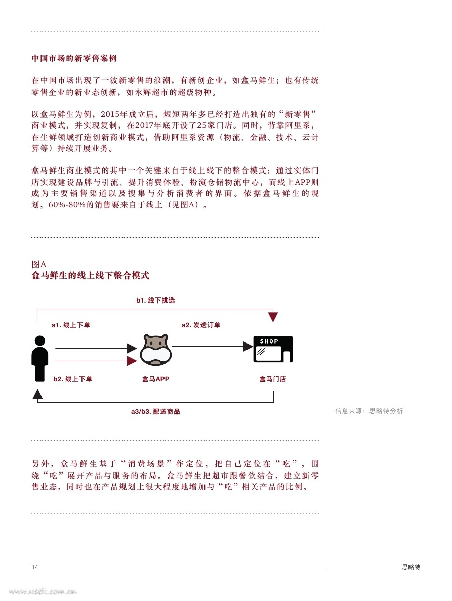 Way-to-win-in-the-new-retail-era_CNPDF第013页.jpg