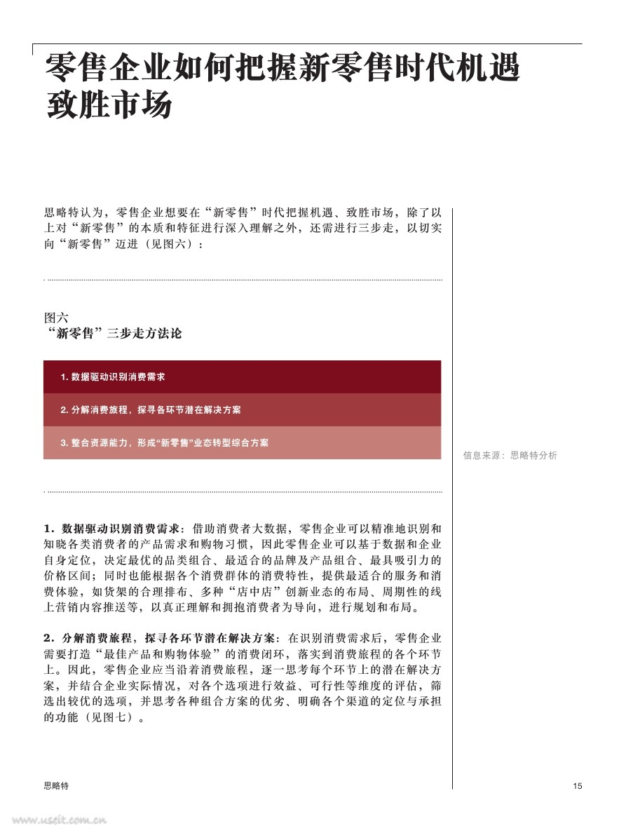 Way-to-win-in-the-new-retail-era_CNPDF第014页.jpg