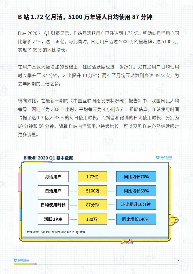 B站品牌营销指南VOL.2-营创实验室-202005_7.jpg