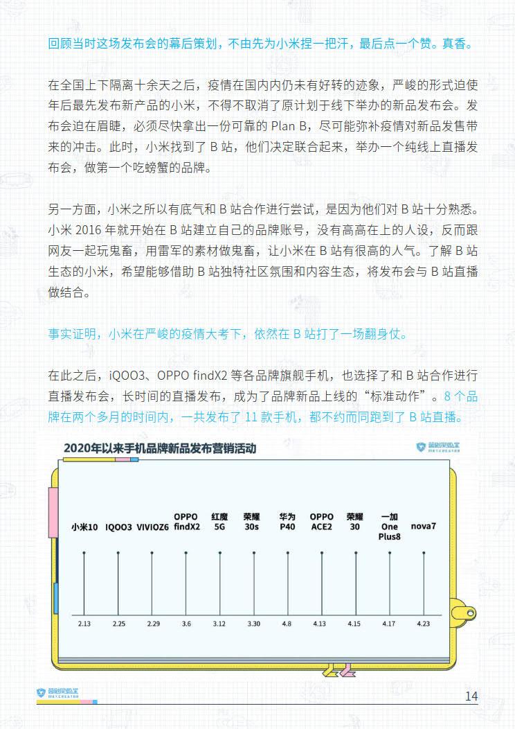B站品牌营销指南VOL.2-营创实验室-202005_14.jpg
