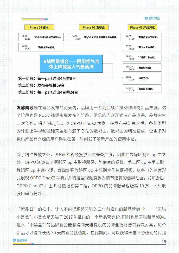 B站品牌营销指南VOL.2-营创实验室-202005_19.jpg