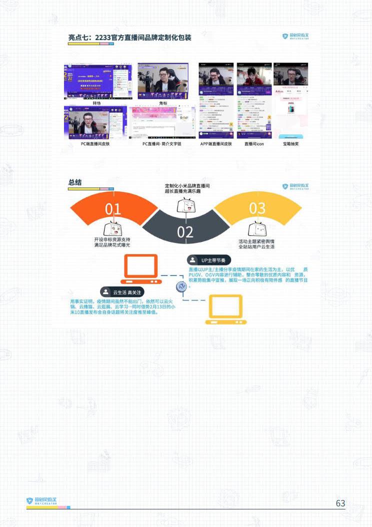 B站品牌营销指南VOL.2-营创实验室-202005_63.jpg
