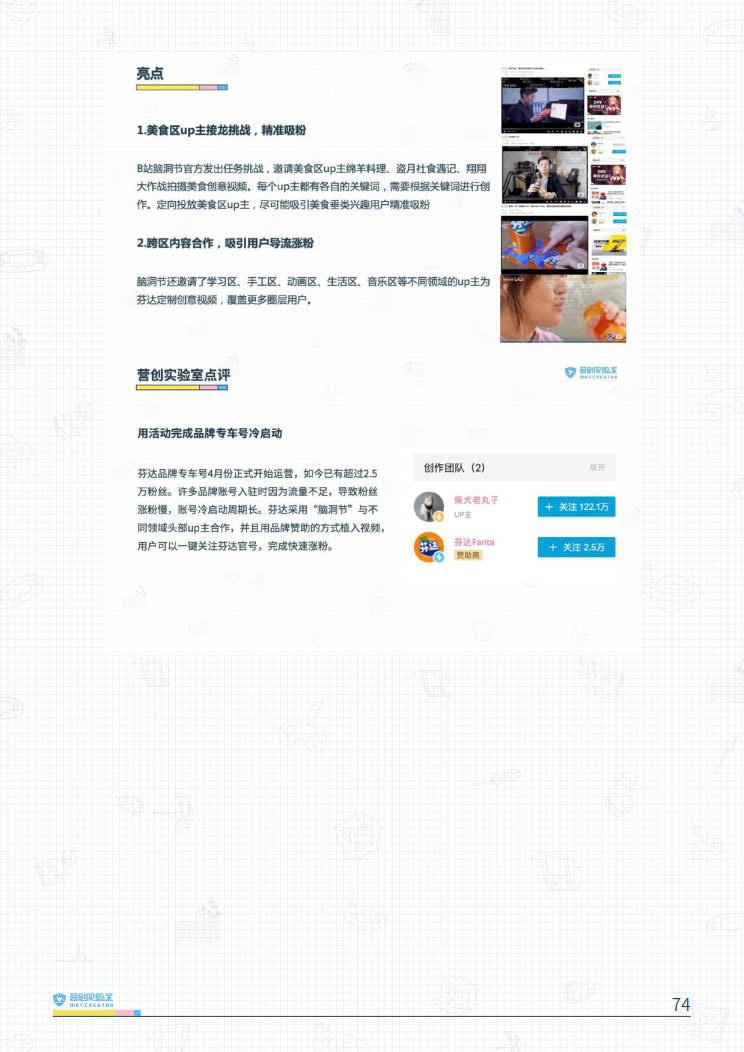 B站品牌营销指南VOL.2-营创实验室-202005_74.jpg