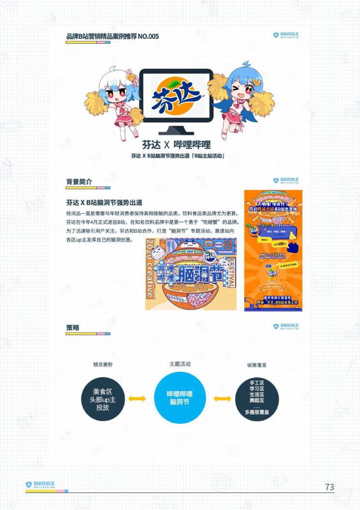 B站品牌营销指南VOL.2-营创实验室-202005_73.jpg