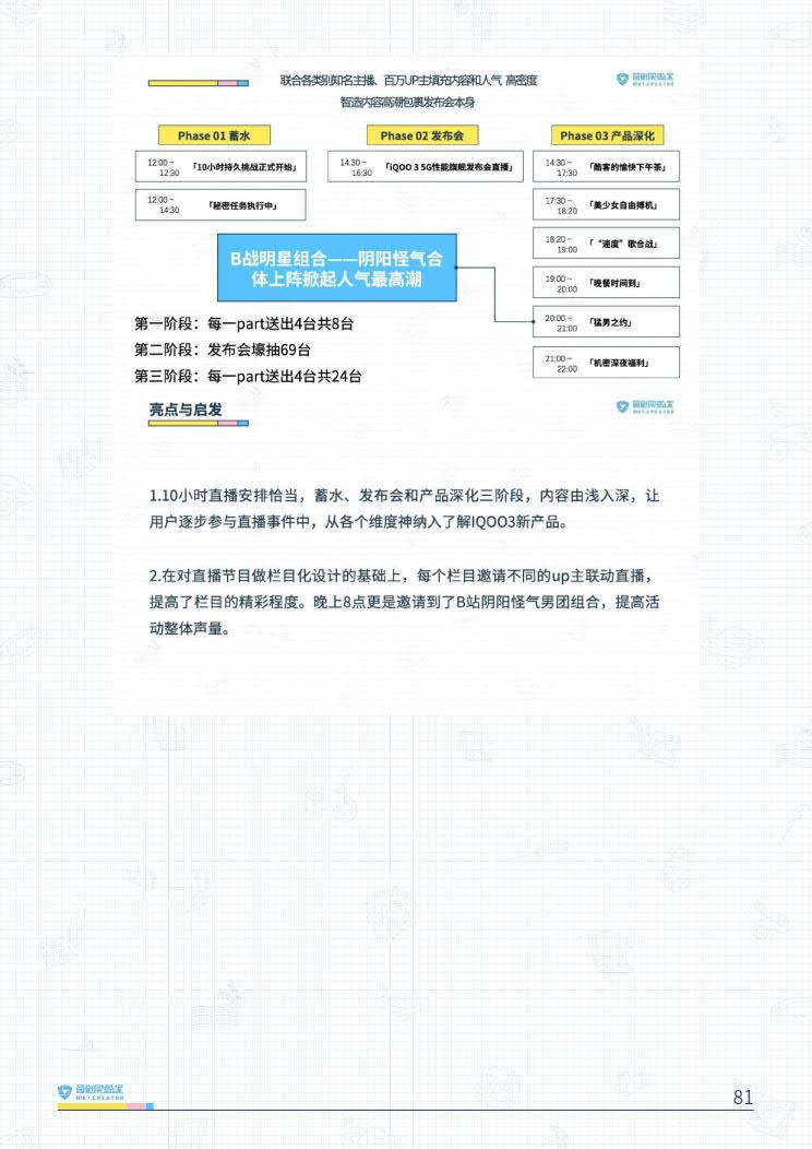 B站品牌营销指南VOL.2-营创实验室-202005_81.jpg