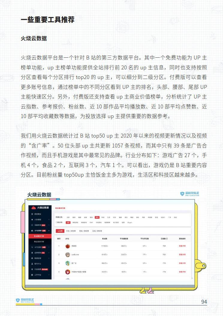 B站品牌营销指南VOL.2-营创实验室-202005_94.jpg