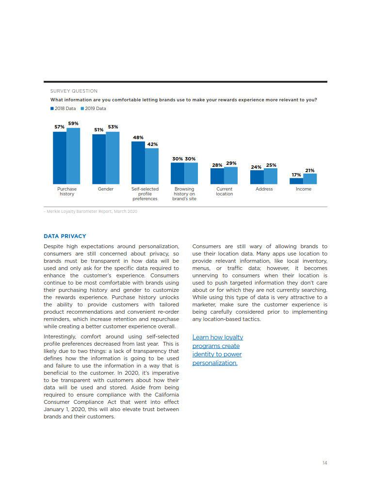 Merkle_Loyalty_Barometer_Report_2020_14.jpg